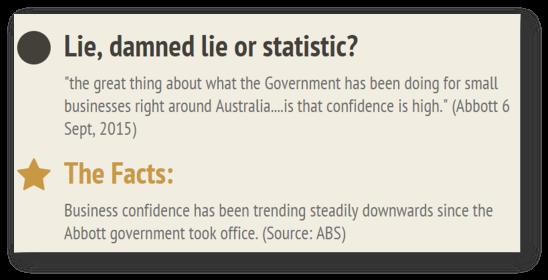 BusinessConfidenceNT