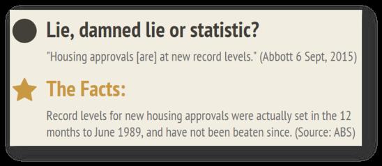 HousingApprovalsNT